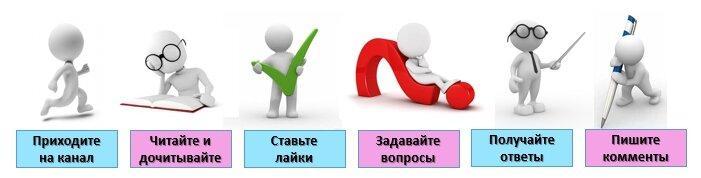 Что такое структура личности