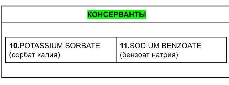 Взгляд химика на состав геля-эксфолианта для душа Onme