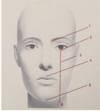 7 ошибок возрастного макияжа. Как правильно краситься женщинам 45+