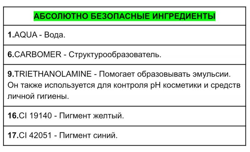 """Взгляд химика на состав геля алоэ """"Невская Косметика"""""""
