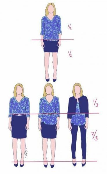 Какую одежду выбирать женщинам не просто невысоким, но и не тонким?