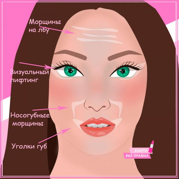 2 основные ошибки в возрастном макияже: серые тени дарим соседке(шутка), а антисерн оставляем себе