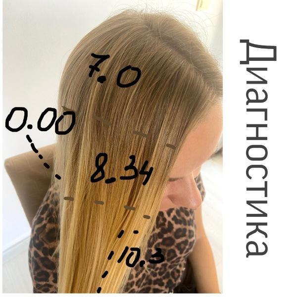 Окрашивание блондинки без осветления и блондирования Сложное окрашивание, которое можно сделать самостоятельно дома