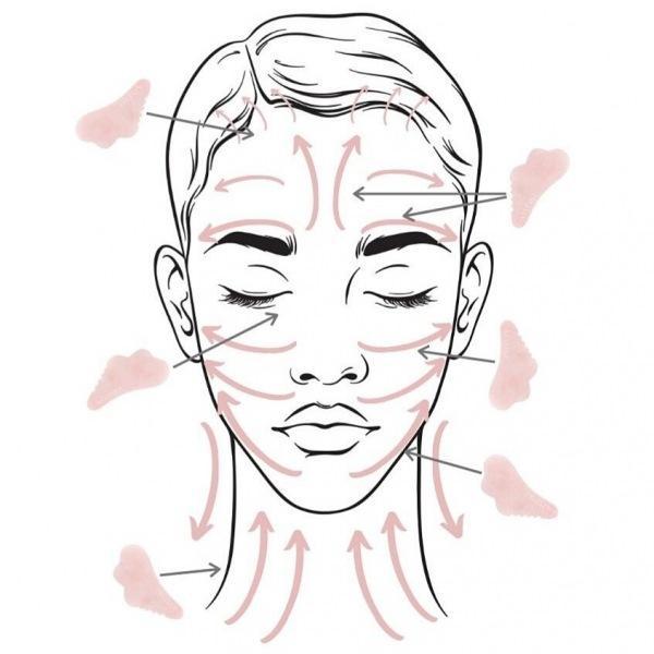 Как поднять уголки губ в прямом смысле и с помощью макияжа: способы, которые помогут выглядеть моложе
