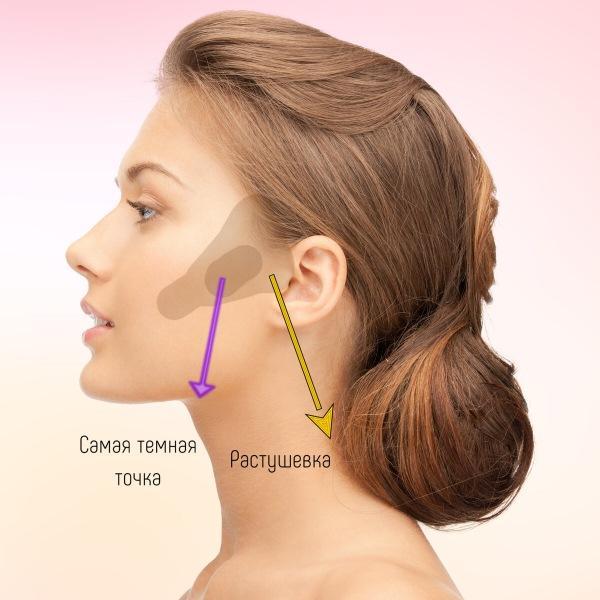 Три точки затемнения на лице, которые сделают лицо не только худым, но еще и подтянутым и молодым